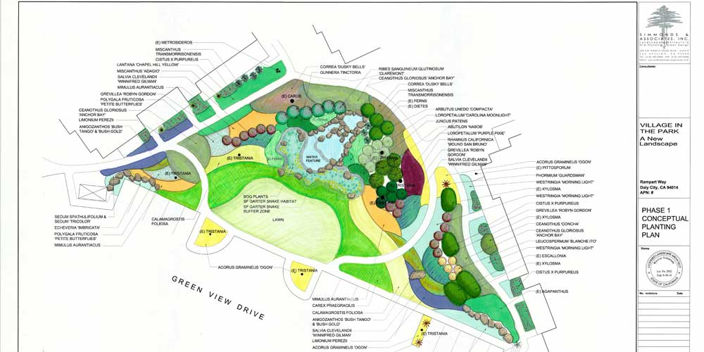 Village in the Prk Homeowners Association Concept 1