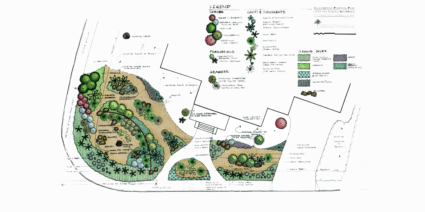 Illustrative Planting Plan